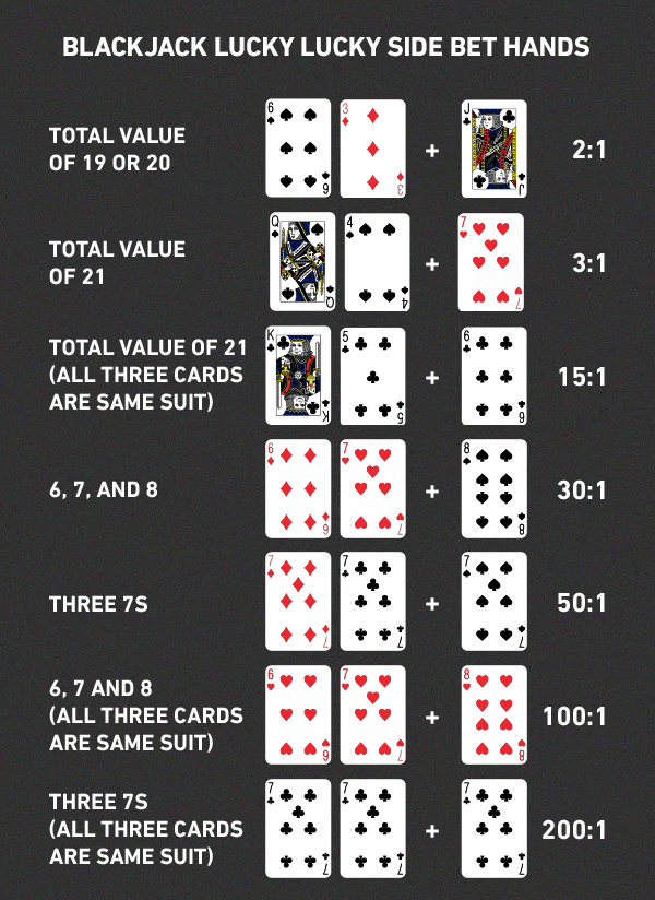 Trackside betting rules on blackjack sports industry essentials sports betting