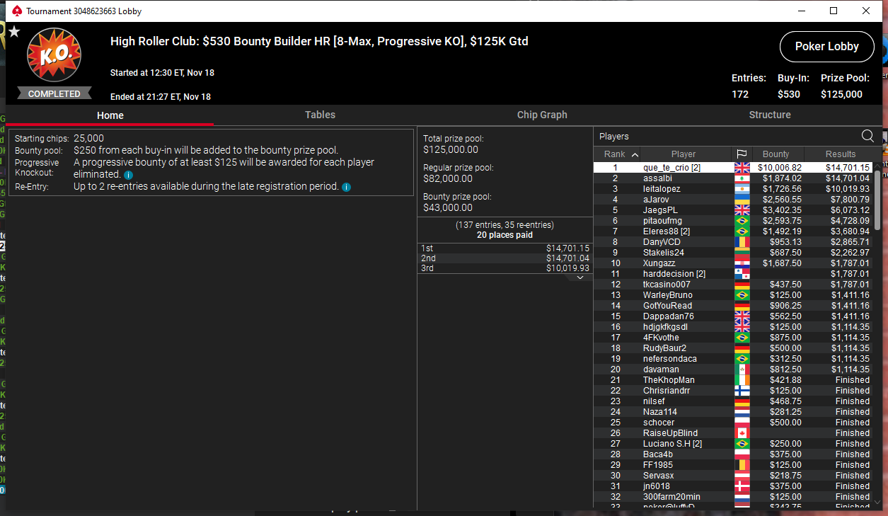 Que_te_crio's victory in the HRC Bounty Builder HR