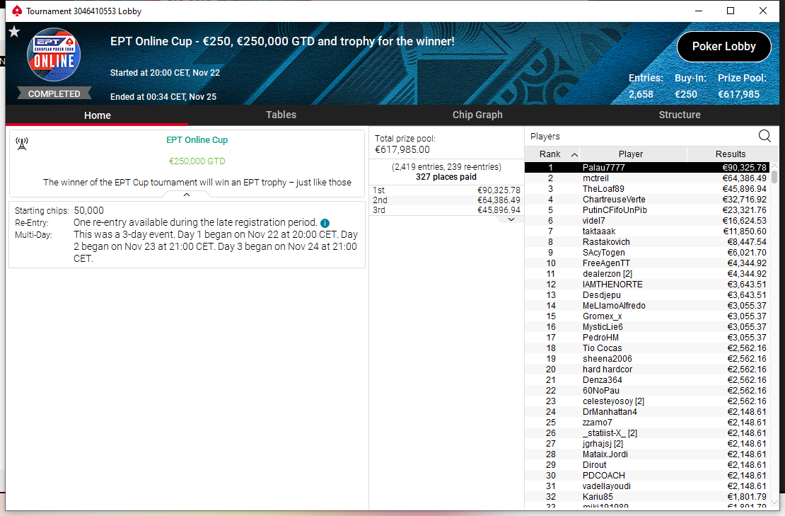 Palau7777 win at EPT Online Cup