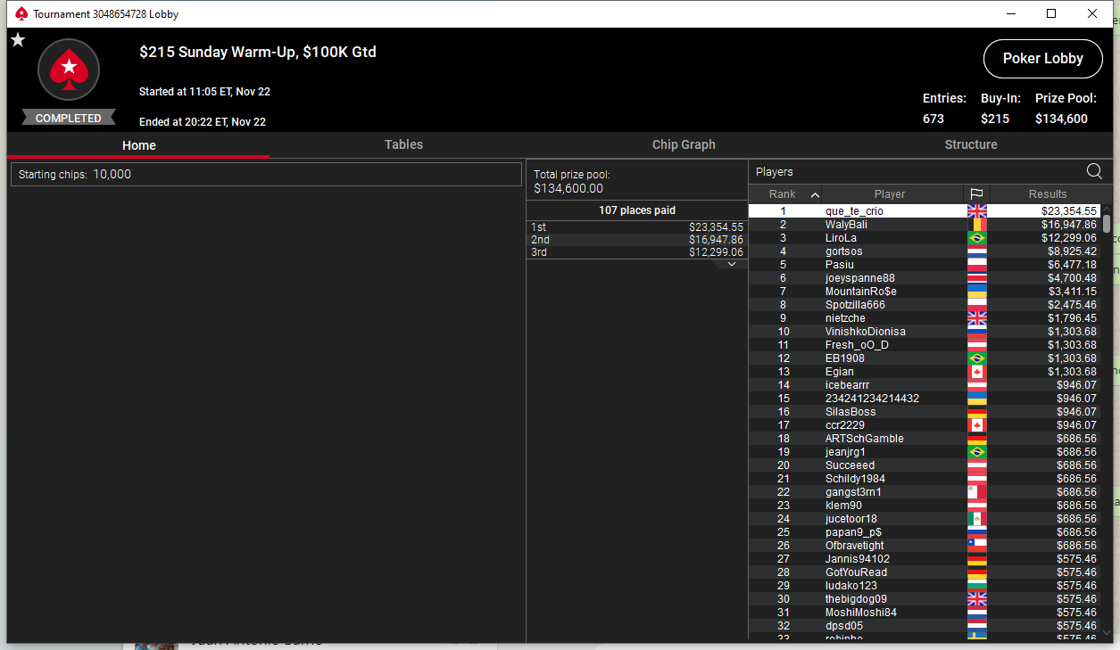 Que_te_crio's victory in the Sunday Warm-Up on PokerStars .com.