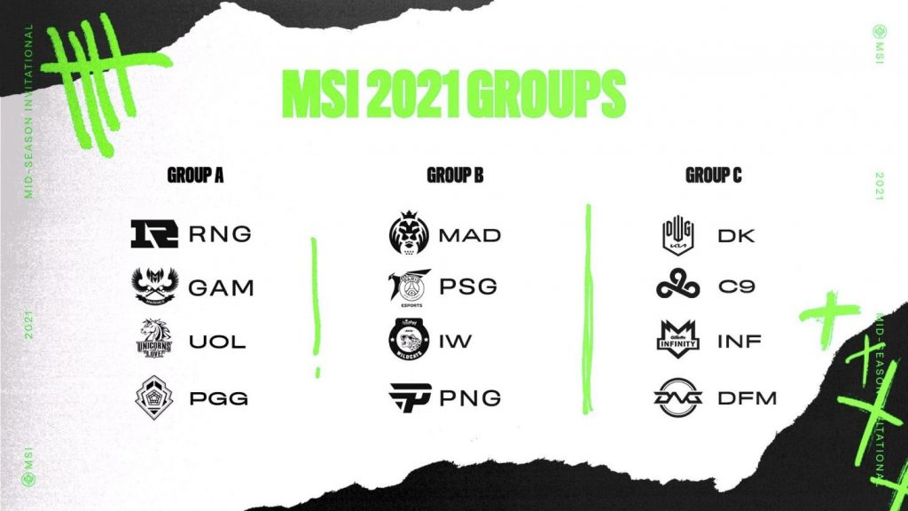 MSI 2021 Groups