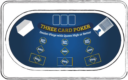 Casino Card Games 3 Card Poker