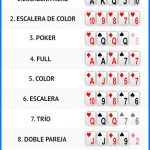 La main de poker Royal Flush ou Royal Flush