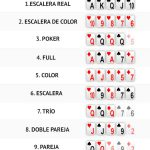 Poker Hands: Poker of Aces