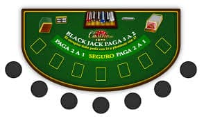 Tapetes del blackjack