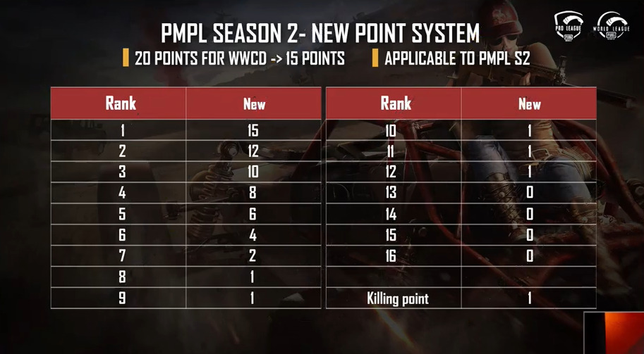 pmpl new qualification system